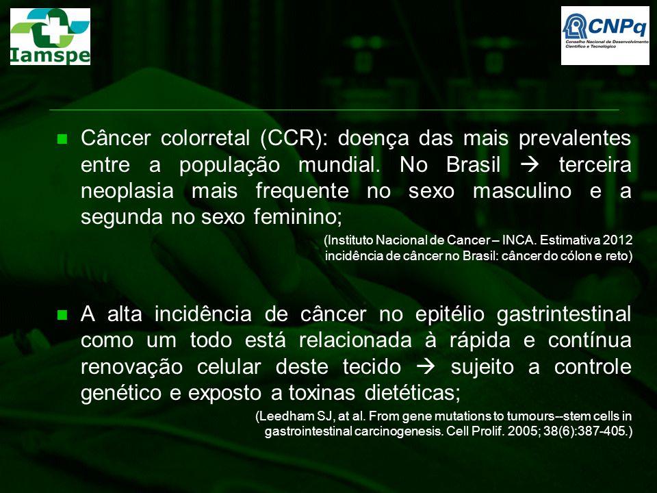 Câncer colorretal (CCR): doença das mais prevalentes entre a população mundial. No Brasil  terceira neoplasia mais frequente no sexo masculino e a segunda no sexo feminino;