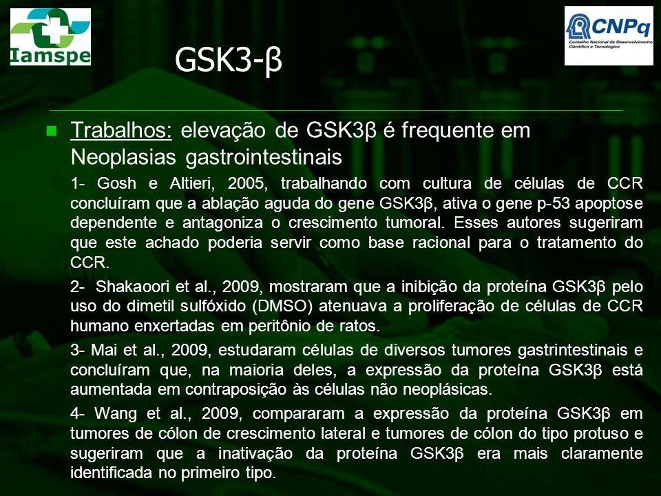 GSK3-β Trabalhos: elevação de GSK3β é frequente em Neoplasias gastrointestinais.