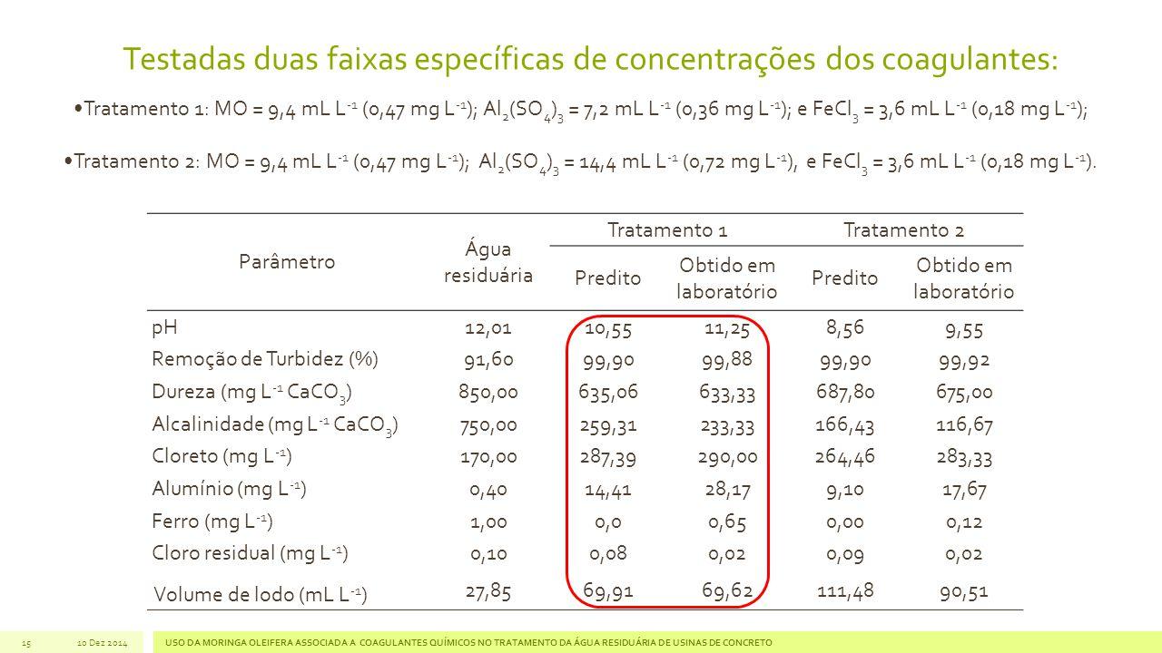 Testadas duas faixas específicas de concentrações dos coagulantes: