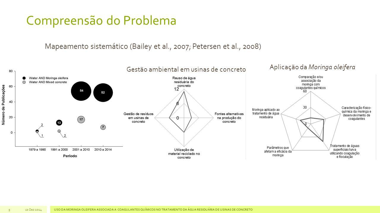Compreensão do Problema