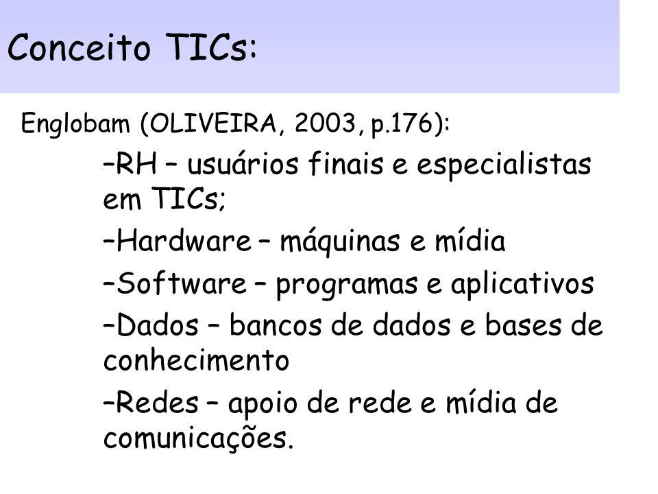 Conceito TICs: RH – usuários finais e especialistas em TICs;