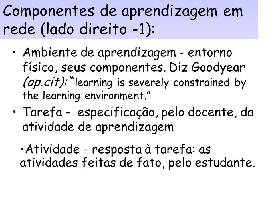 Componentes de aprendizagem em rede (lado direito -1):