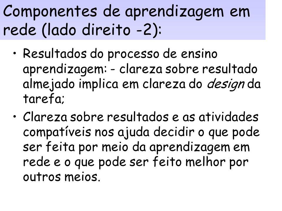 Componentes de aprendizagem em rede (lado direito -2):