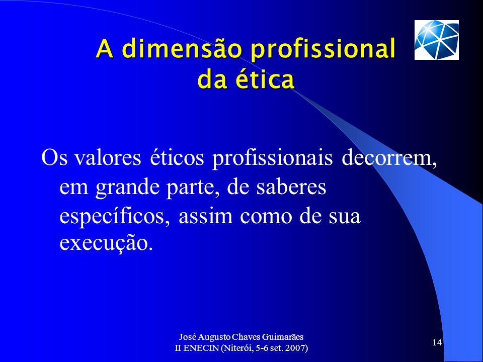 A dimensão profissional da ética
