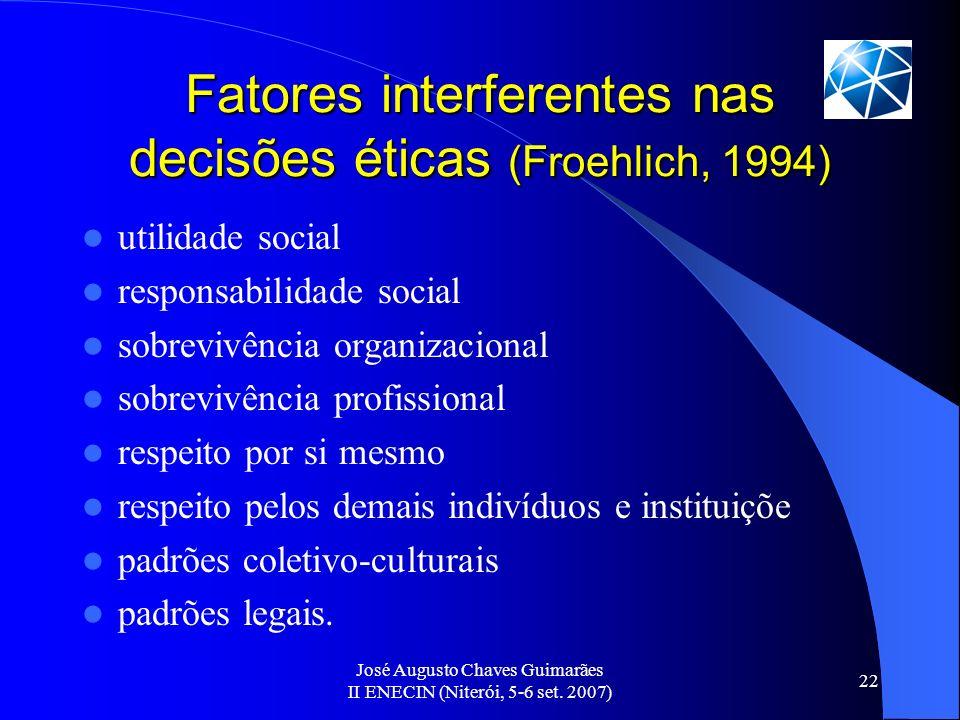 Fatores interferentes nas decisões éticas (Froehlich, 1994)