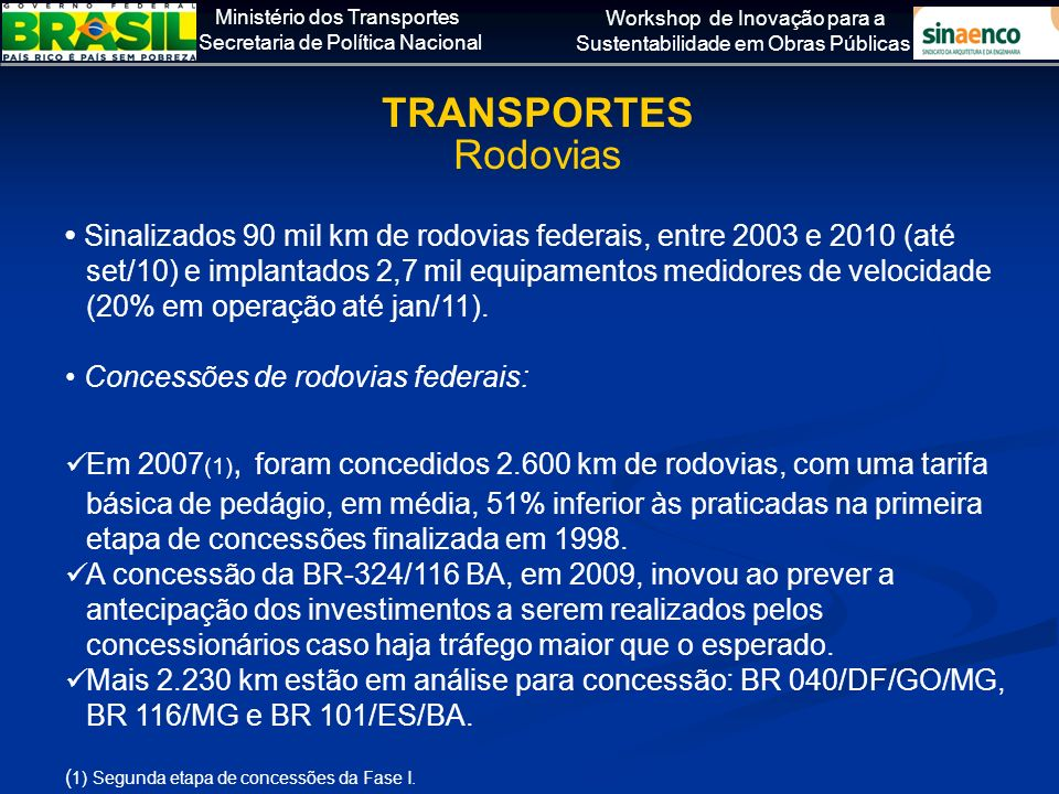 TRANSPORTES Rodovias.
