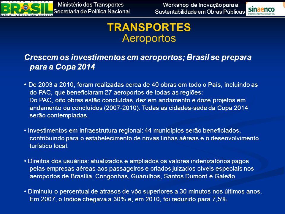 TRANSPORTES Aeroportos