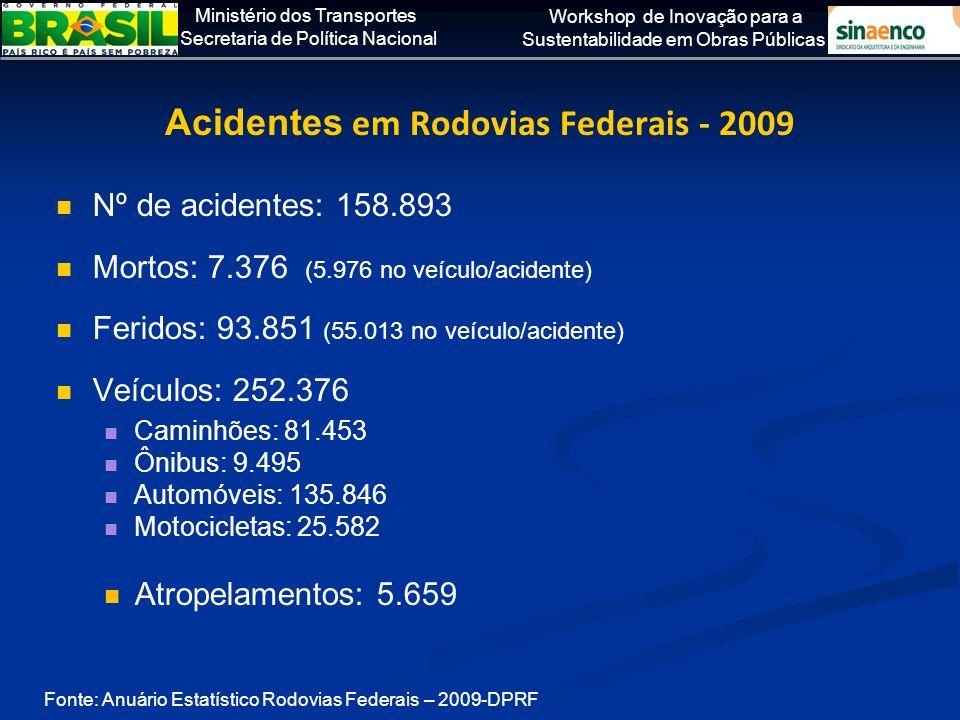 Acidentes em Rodovias Federais - 2009