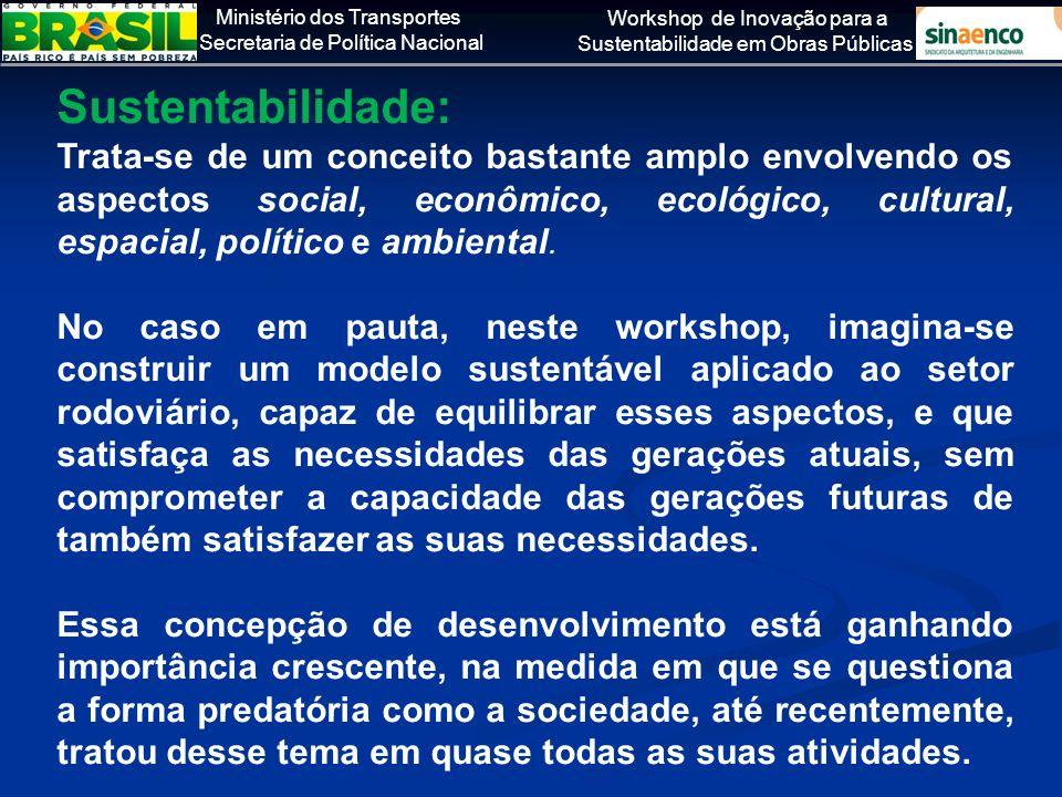 Sustentabilidade: