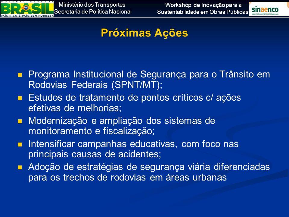 Próximas Ações Programa Institucional de Segurança para o Trânsito em Rodovias Federais (SPNT/MT);