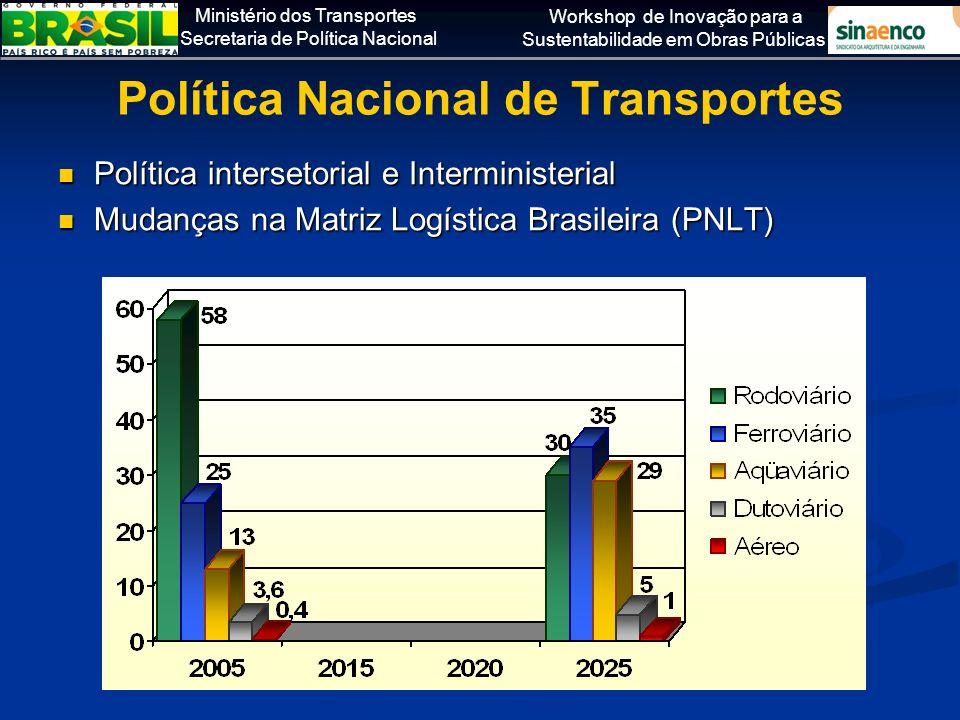 Política Nacional de Transportes