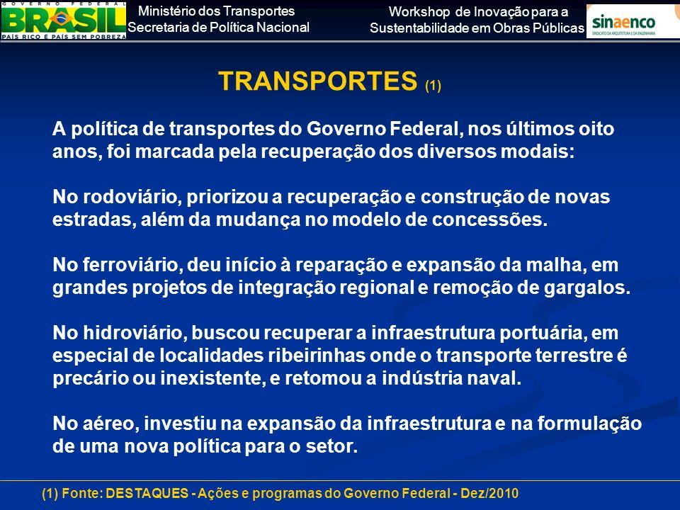 TRANSPORTES (1) A política de transportes do Governo Federal, nos últimos oito anos, foi marcada pela recuperação dos diversos modais: