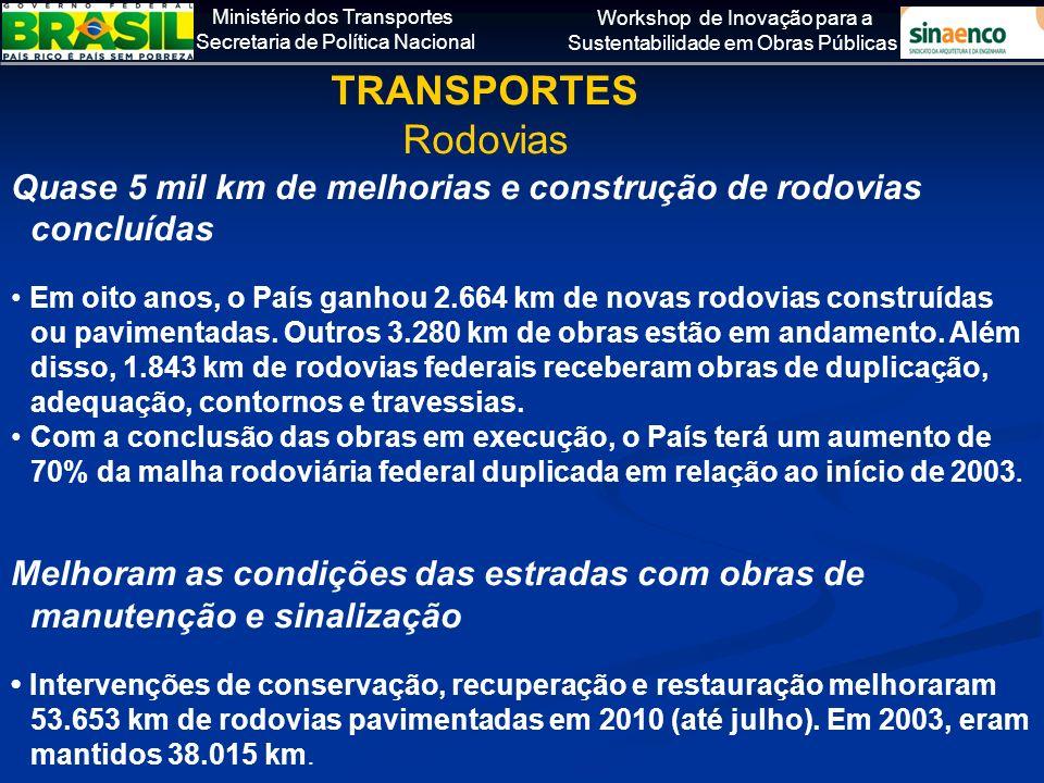 TRANSPORTES Rodovias. Quase 5 mil km de melhorias e construção de rodovias concluídas.