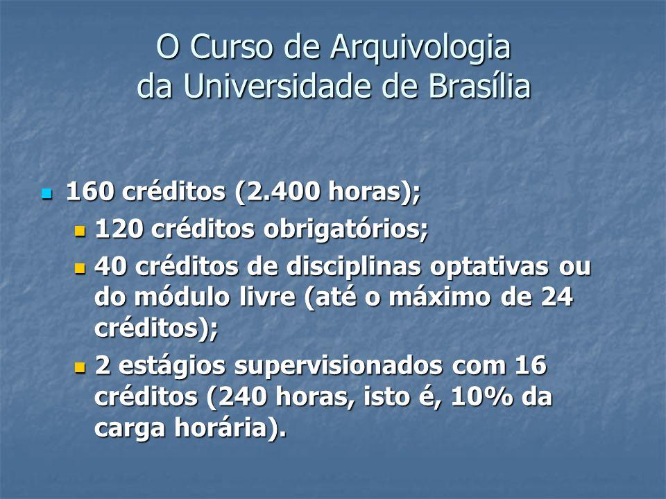 O Curso de Arquivologia da Universidade de Brasília