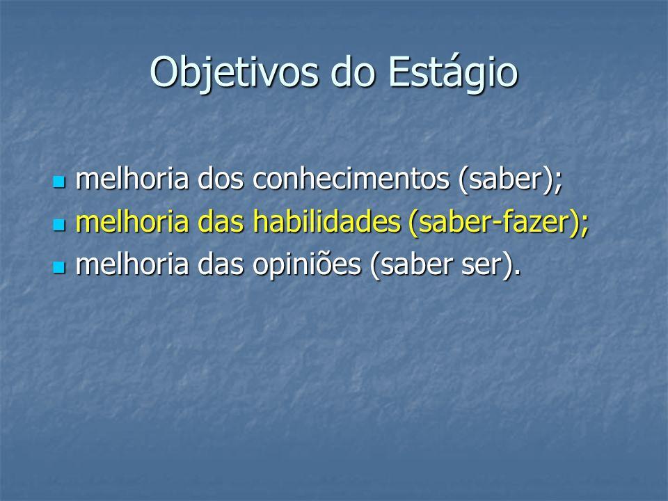 Objetivos do Estágio melhoria dos conhecimentos (saber);