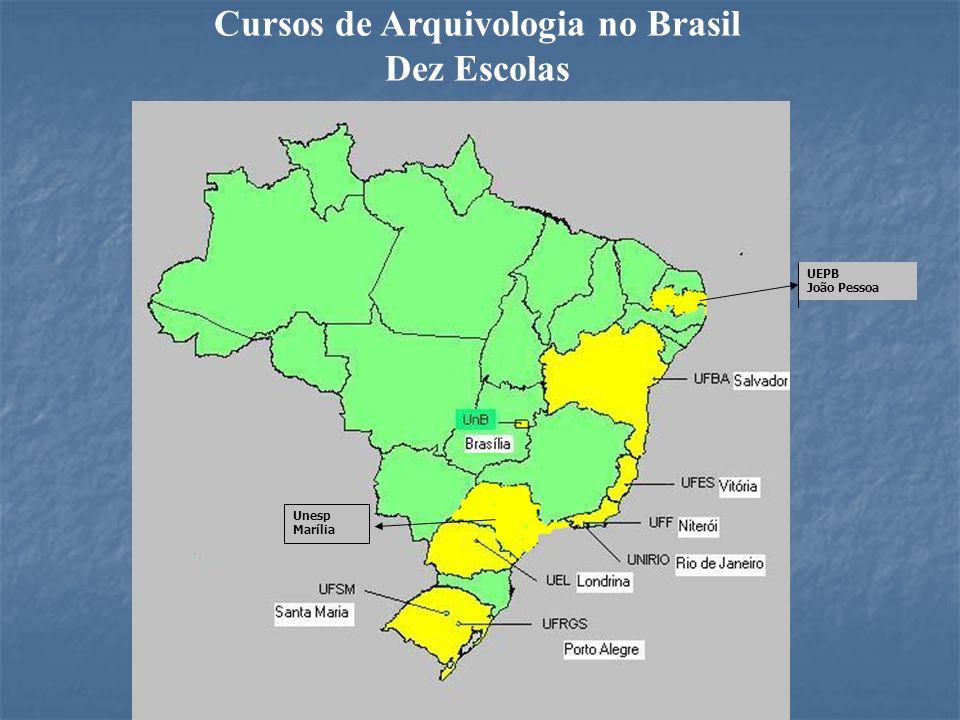 Cursos de Arquivologia no Brasil