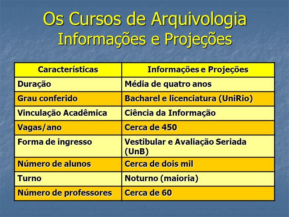 Os Cursos de Arquivologia Informações e Projeções