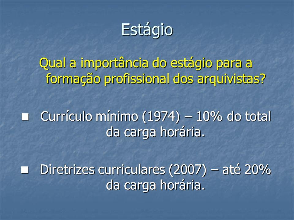 Estágio Qual a importância do estágio para a formação profissional dos arquivistas Currículo mínimo (1974) – 10% do total da carga horária.