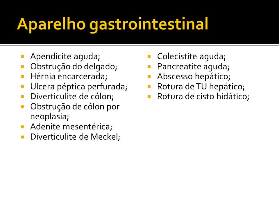 Apendicite aguda; Obstrução do delgado; Hérnia encarcerada; Ulcera péptica perfurada; Diverticulite de cólon;