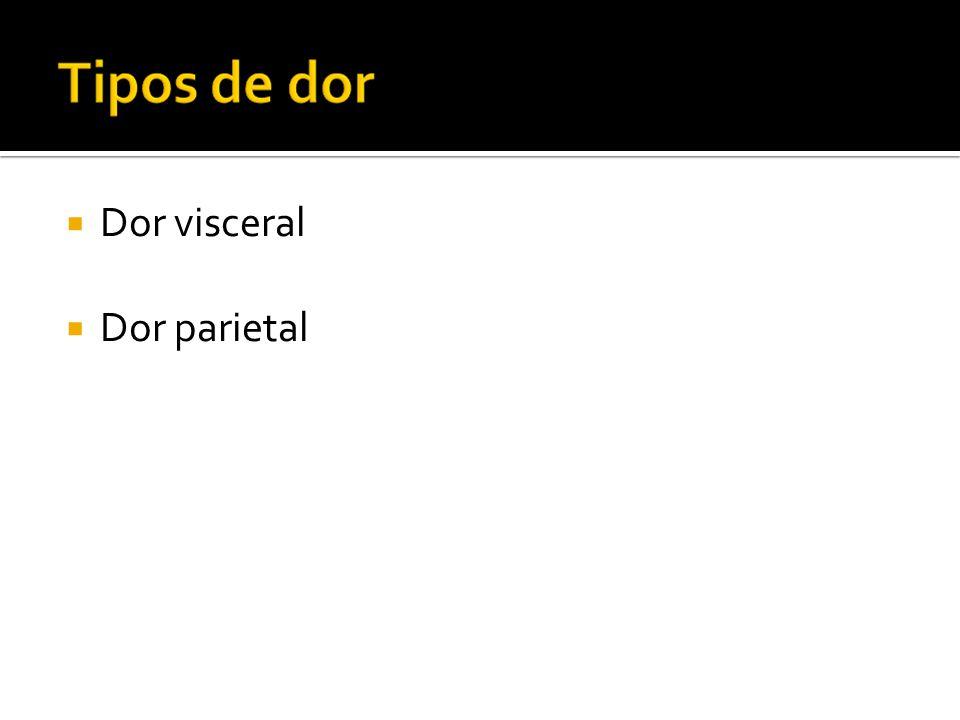 Dor visceral Dor parietal