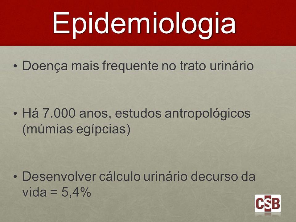 Epidemiologia Doença mais frequente no trato urinário