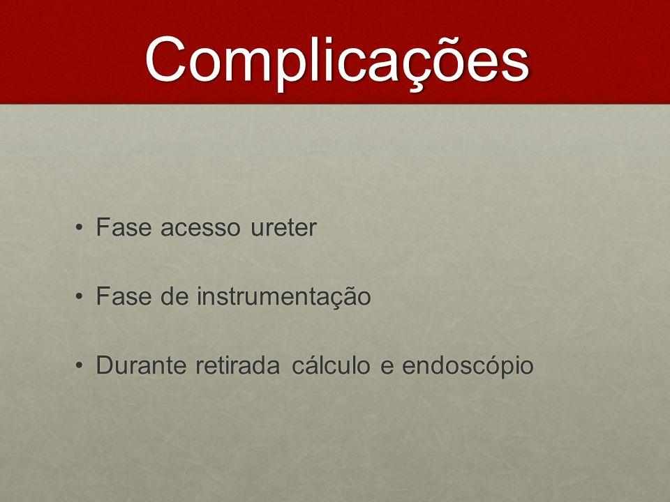 Complicações Fase acesso ureter Fase de instrumentação