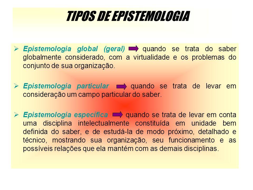 TIPOS DE EPISTEMOLOGIA