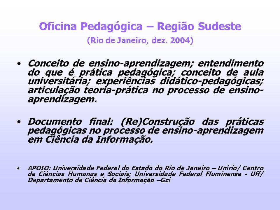 Oficina Pedagógica – Região Sudeste (Rio de Janeiro, dez. 2004)