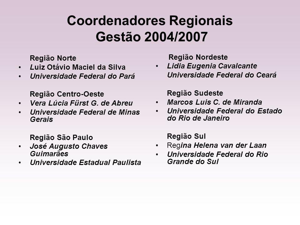 Coordenadores Regionais Gestão 2004/2007