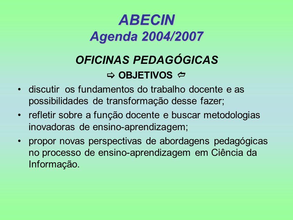 ABECIN Agenda 2004/2007 OFICINAS PEDAGÓGICAS  OBJETIVOS 