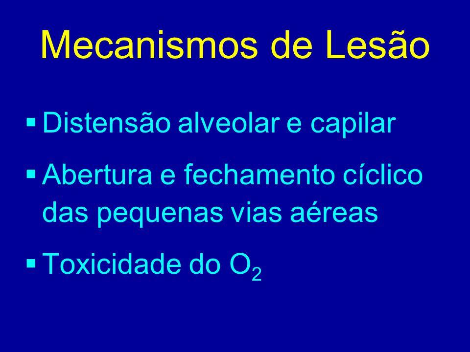 Mecanismos de Lesão Distensão alveolar e capilar