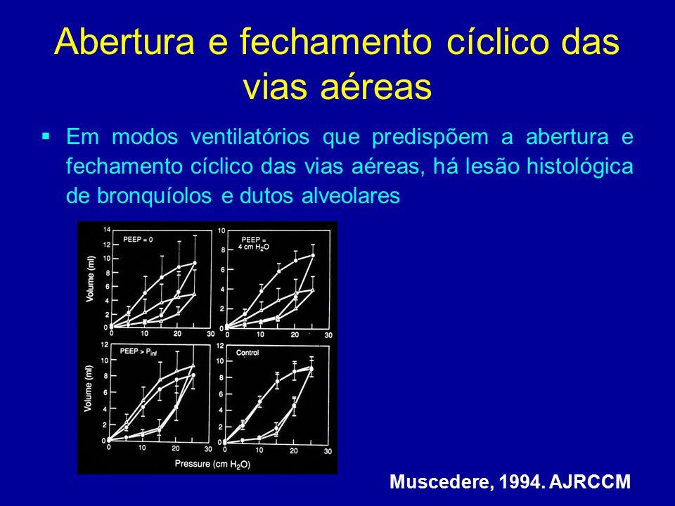Abertura e fechamento cíclico das vias aéreas