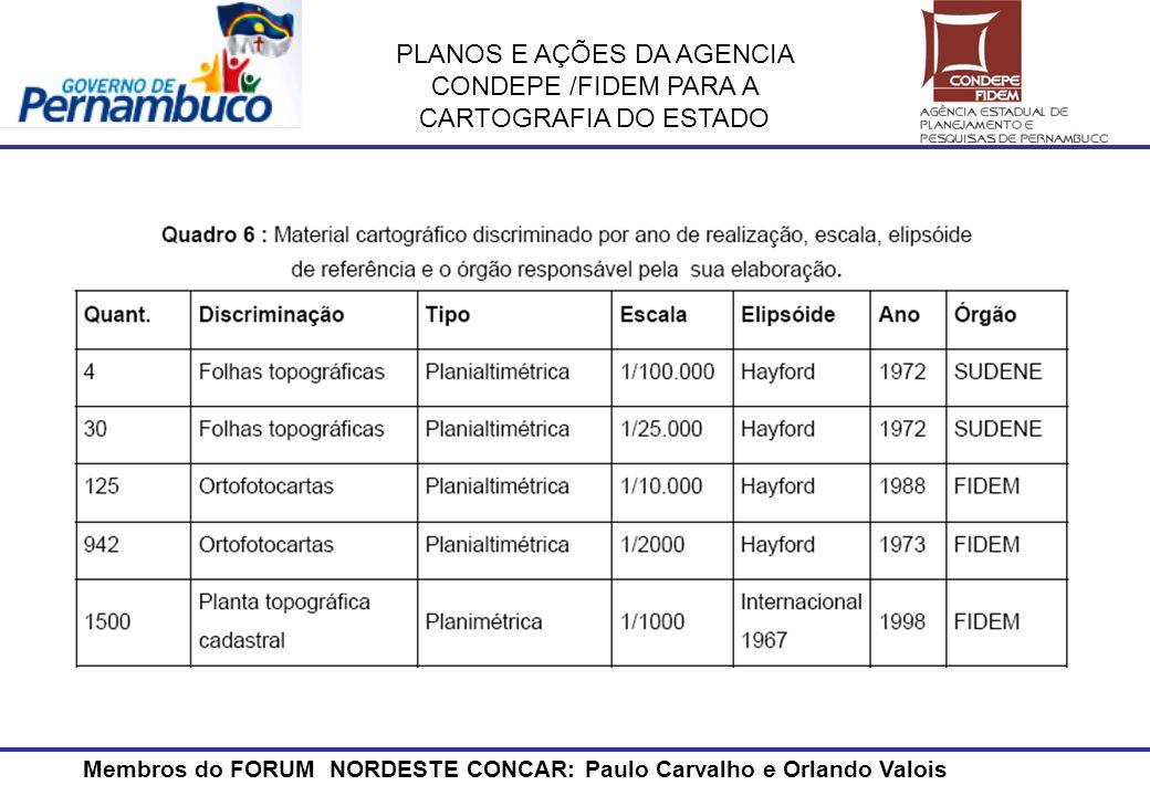Membros do FORUM NORDESTE CONCAR: Paulo Carvalho e Orlando Valois