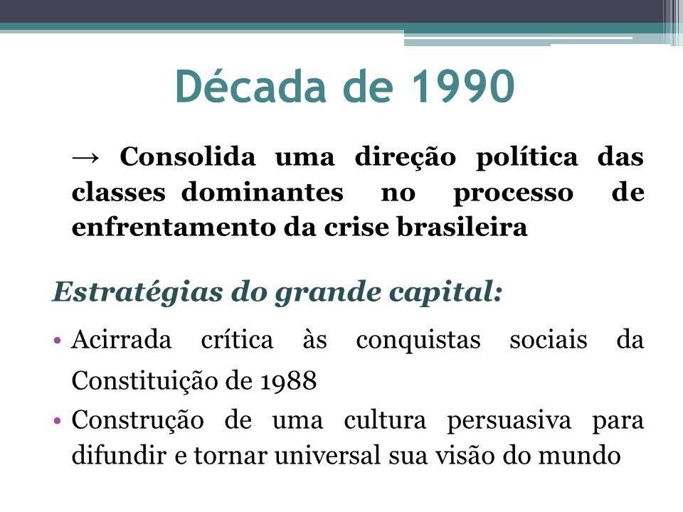 Década de 1990 → Consolida uma direção política das classes dominantes no processo de enfrentamento da crise brasileira.