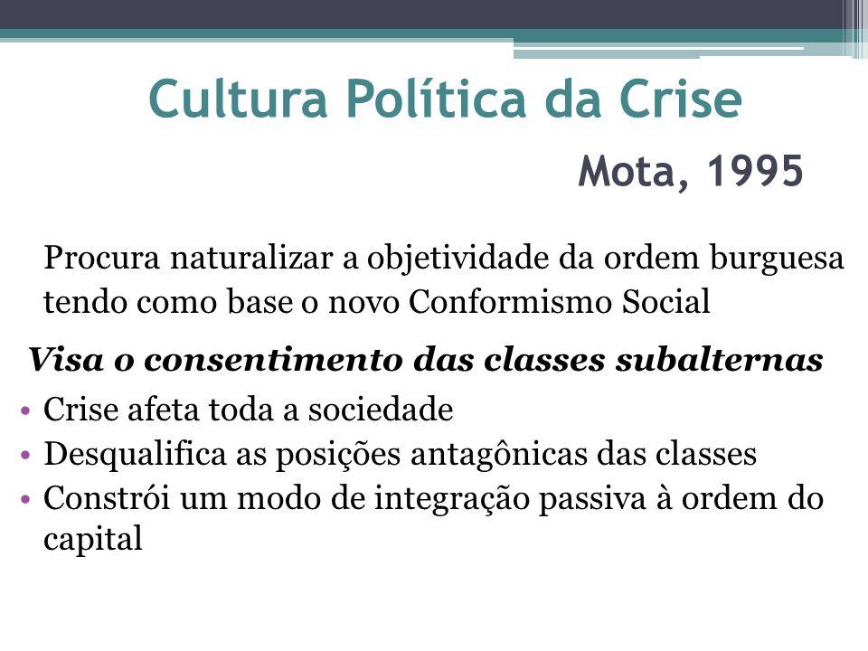 Cultura Política da Crise Mota, 1995