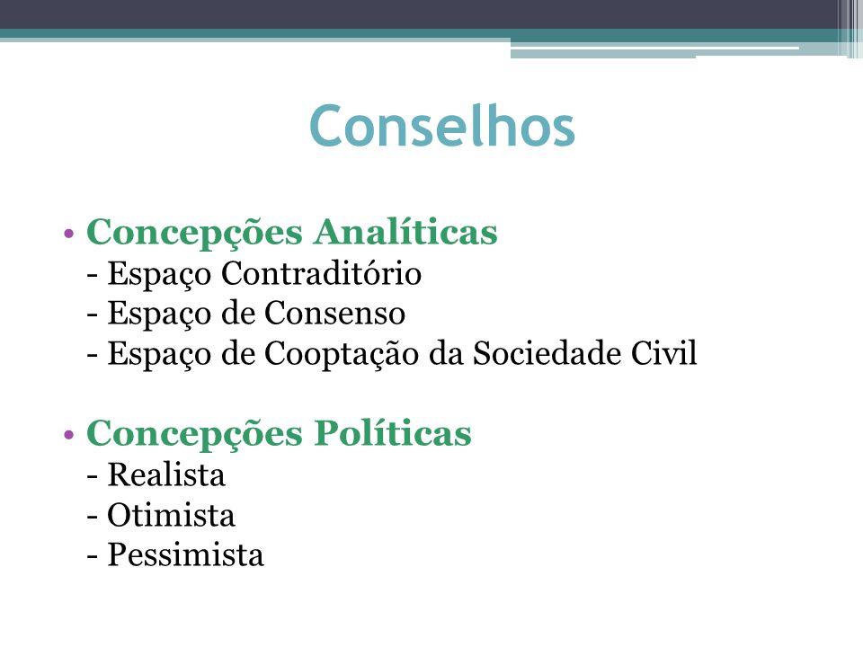 Conselhos Concepções Analíticas Concepções Políticas