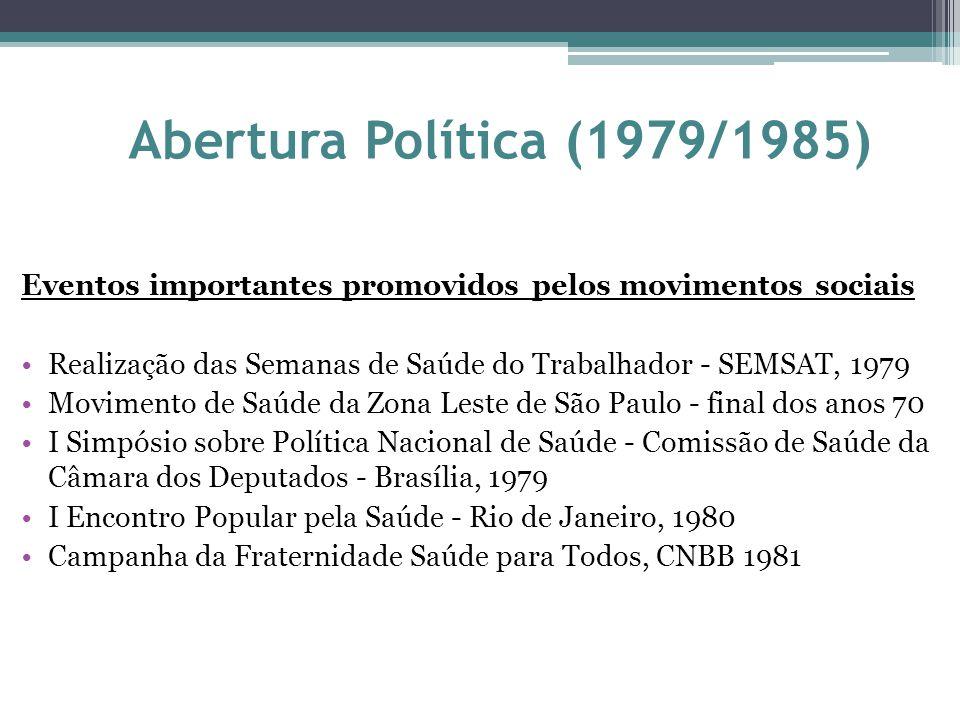 Abertura Política (1979/1985) Eventos importantes promovidos pelos movimentos sociais. Realização das Semanas de Saúde do Trabalhador - SEMSAT, 1979.