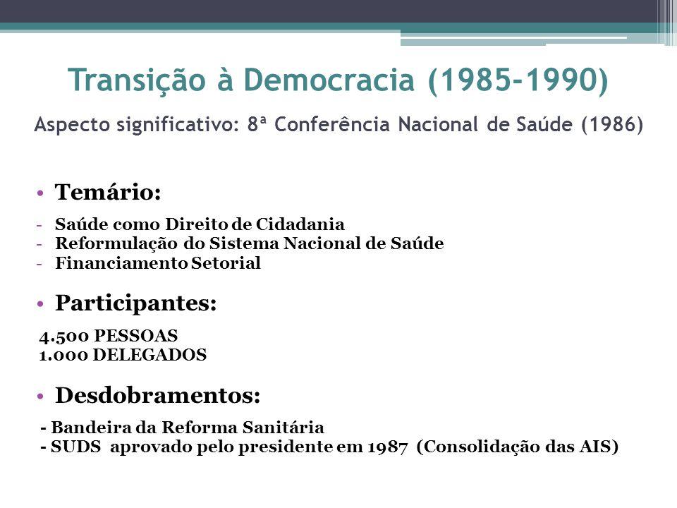 Transição à Democracia (1985-1990) Aspecto significativo: 8ª Conferência Nacional de Saúde (1986)