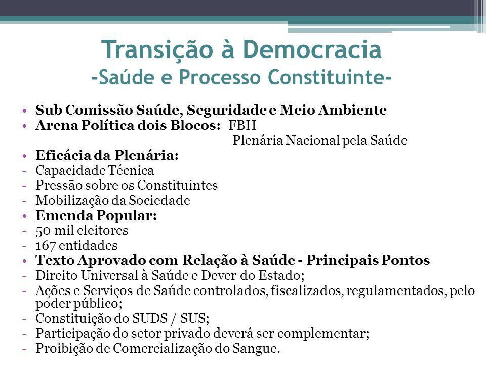 Transição à Democracia -Saúde e Processo Constituinte-