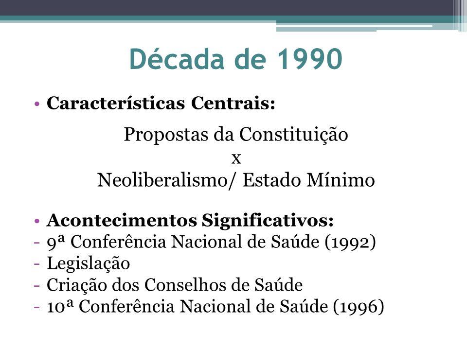 Década de 1990 Propostas da Constituição x