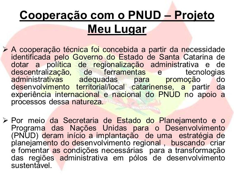 Cooperação com o PNUD – Projeto Meu Lugar