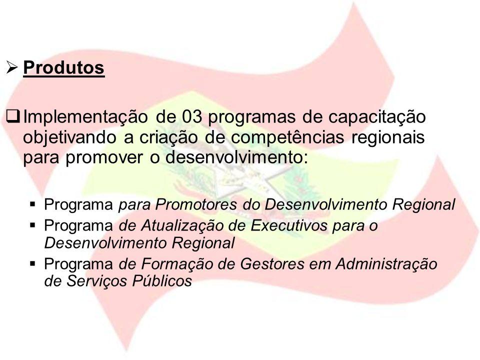 Produtos Implementação de 03 programas de capacitação objetivando a criação de competências regionais para promover o desenvolvimento: