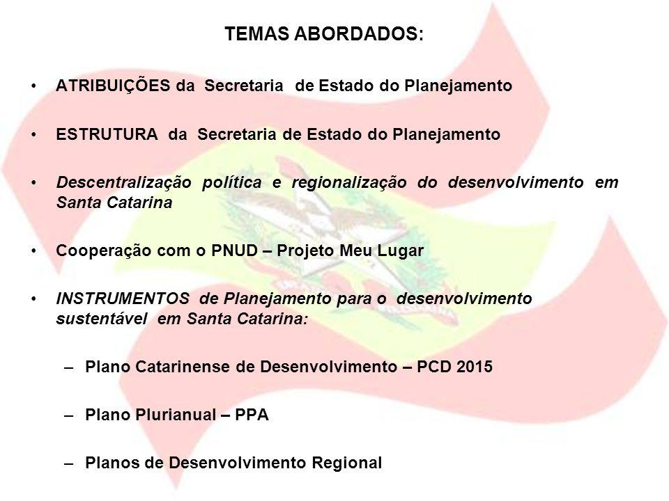 TEMAS ABORDADOS: ATRIBUIÇÕES da Secretaria de Estado do Planejamento