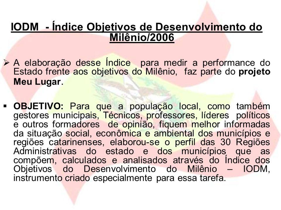 IODM - Índice Objetivos de Desenvolvimento do Milênio/2006