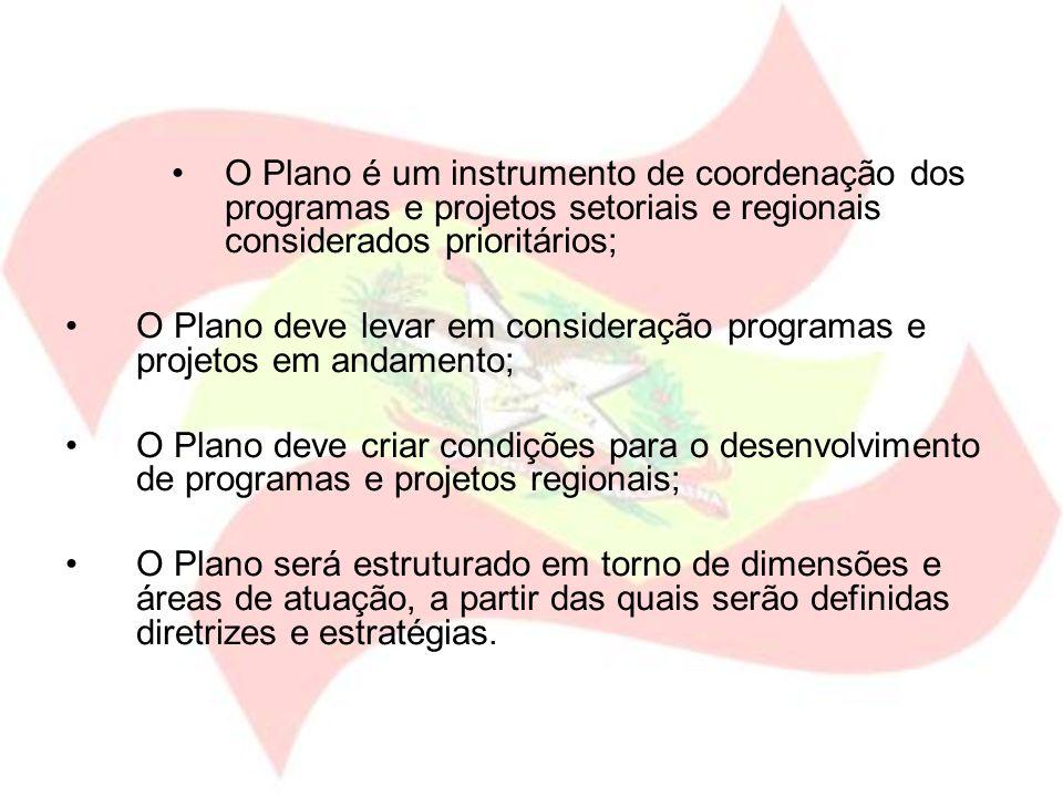 O Plano é um instrumento de coordenação dos programas e projetos setoriais e regionais considerados prioritários;