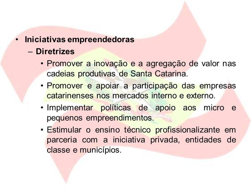 Iniciativas empreendedoras