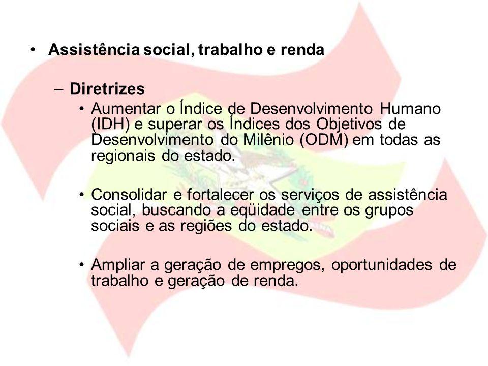 Assistência social, trabalho e renda