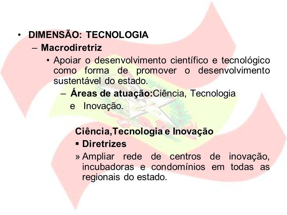 DIMENSÃO: TECNOLOGIA Macrodiretriz.