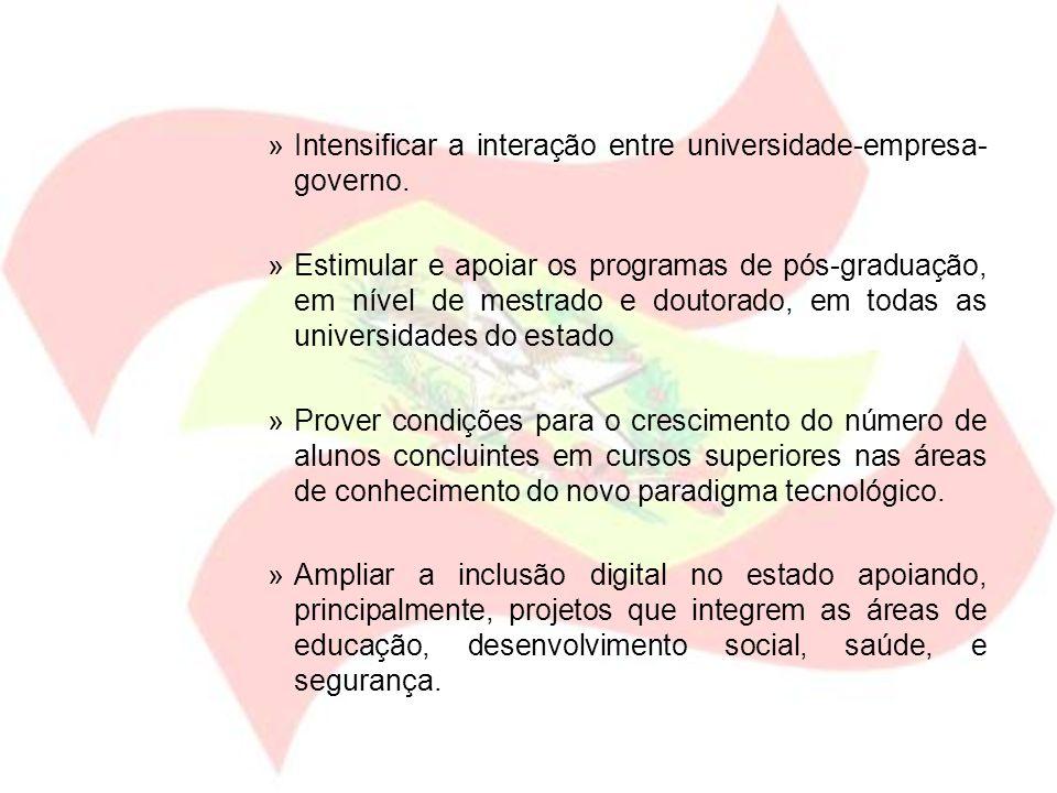 Intensificar a interação entre universidade-empresa-governo.