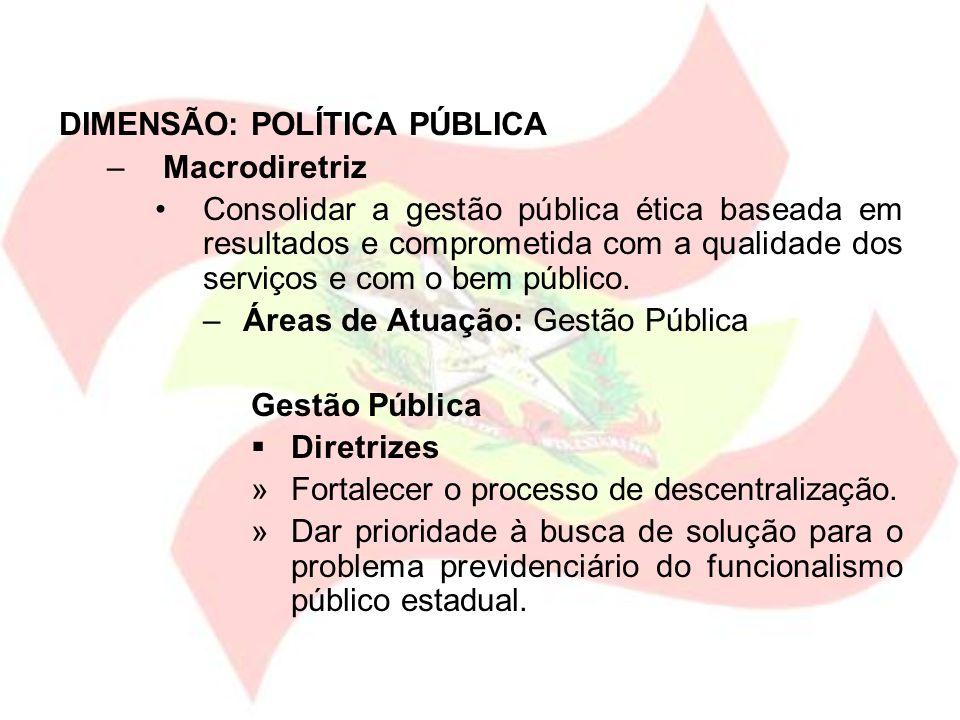 DIMENSÃO: POLÍTICA PÚBLICA